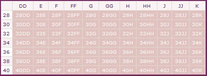 6fb0250ef15dc5 Dla przykładu – tabela rozmiarów stanika Tango II marki Panache: