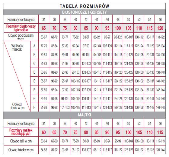 91236a4237adbc wacoal tabela rozmiarów Po co komu rozmiar brytyjski oraz dlaczego miseczka  miseczce .